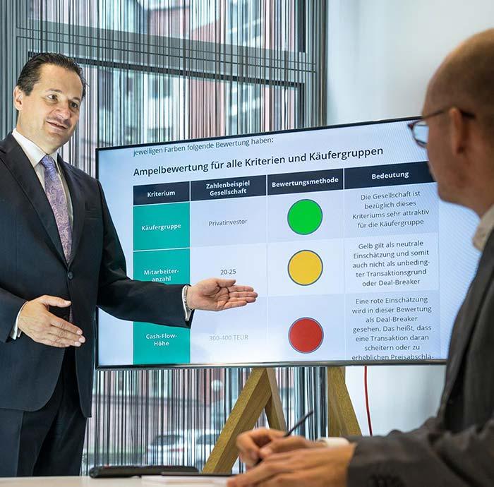 Prozess Unternehmensverkauf und Nachfolgeplanung